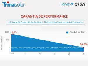 Gerador De Energia Solar Growatt Sem Estrutura Growatt Gf 8,63kwp - 141156
